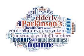 Balandžio 11 – oji – Tarptautinė sergančiųjų Parkinsono liga diena.