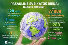 Balandžio 7 d. Pasaulinė sveikatos diena