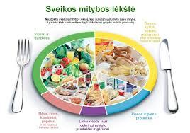 Lapkričio 8 – oji Europos sveikos mitybos diena